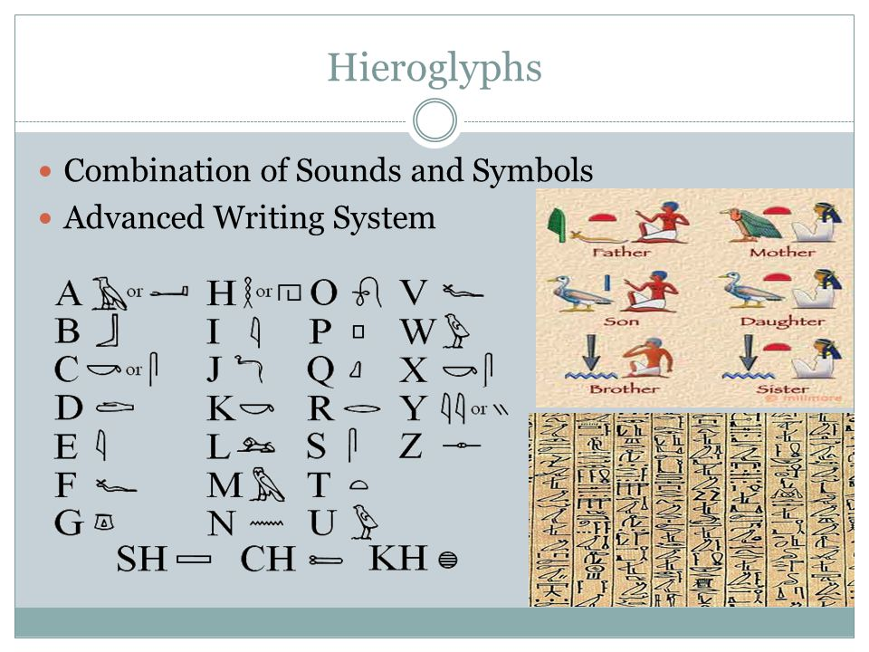 Hieroglyphs Combination of Sounds and Symbols Advanced Writing System