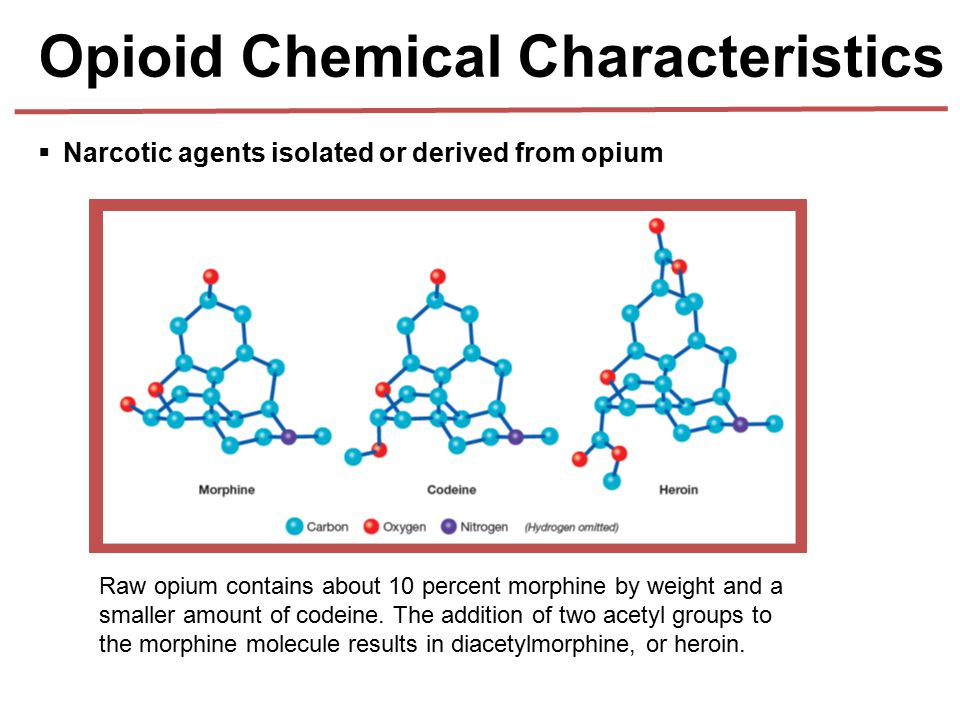Opioid Chemical Characteristics