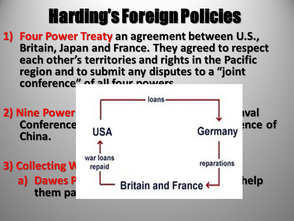 Harding's Foreign Policies