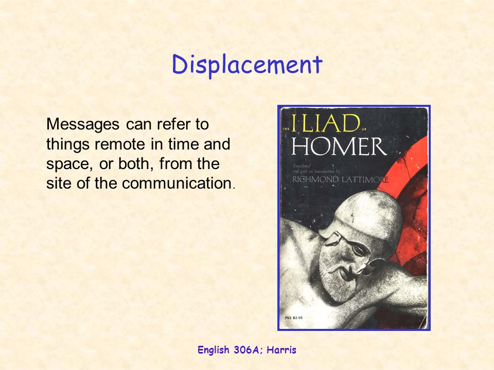 Displacement Messages can refer to things remote in time and space, or both, from the site of the communication.