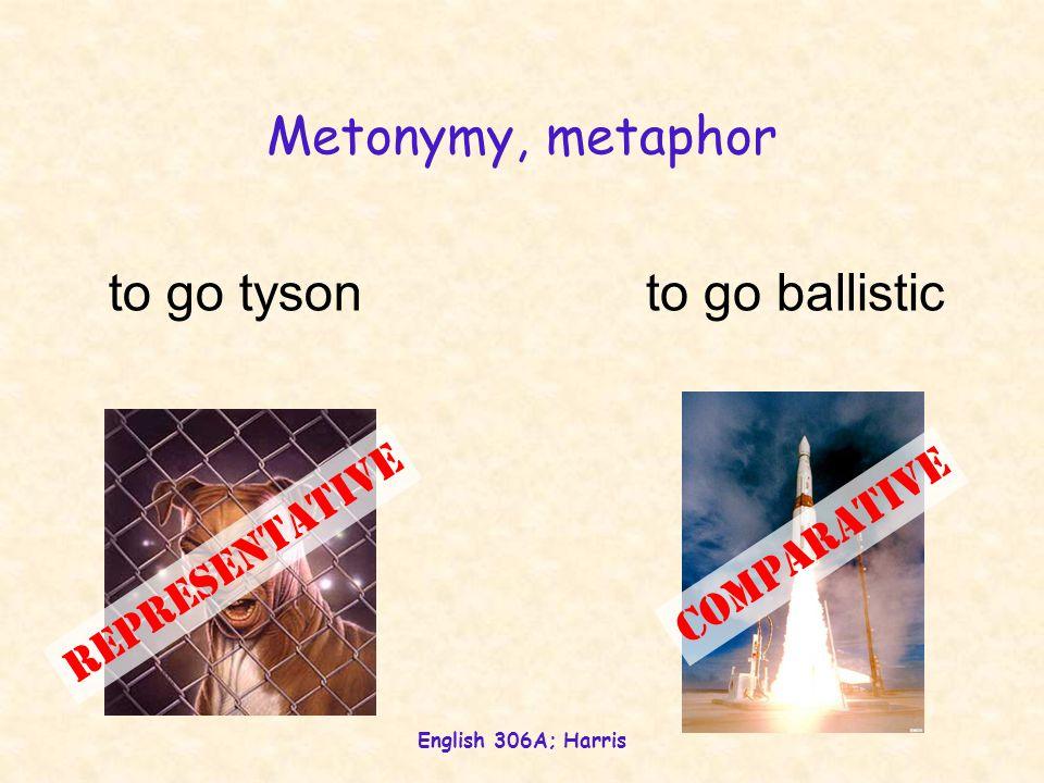 Metonymy, metaphor to go tyson to go ballistic COMPARATIVE