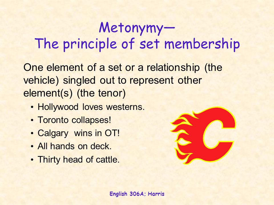 Metonymy— The principle of set membership
