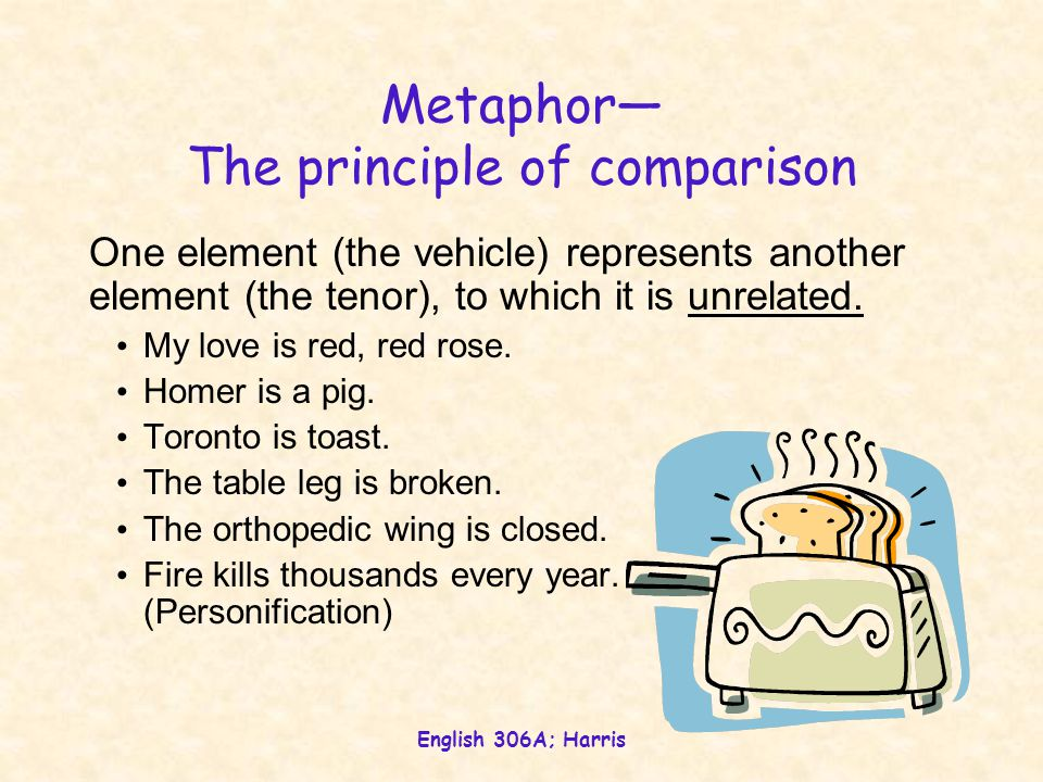 Metaphor— The principle of comparison