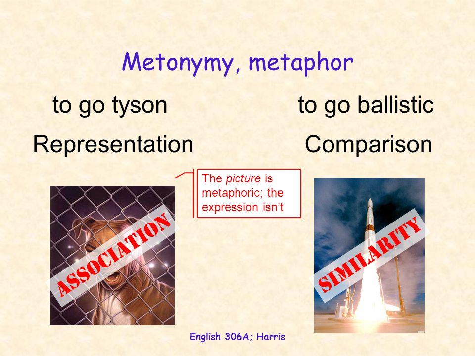 Metonymy, metaphor to go tyson to go ballistic Representation