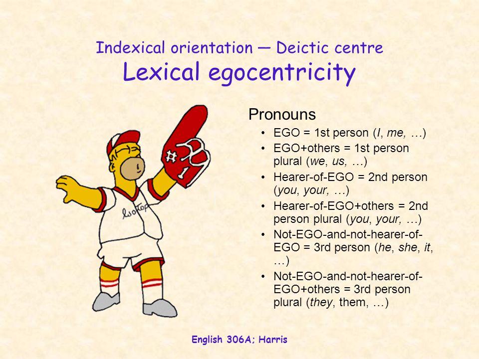 Indexical orientation — Deictic centre Lexical egocentricity