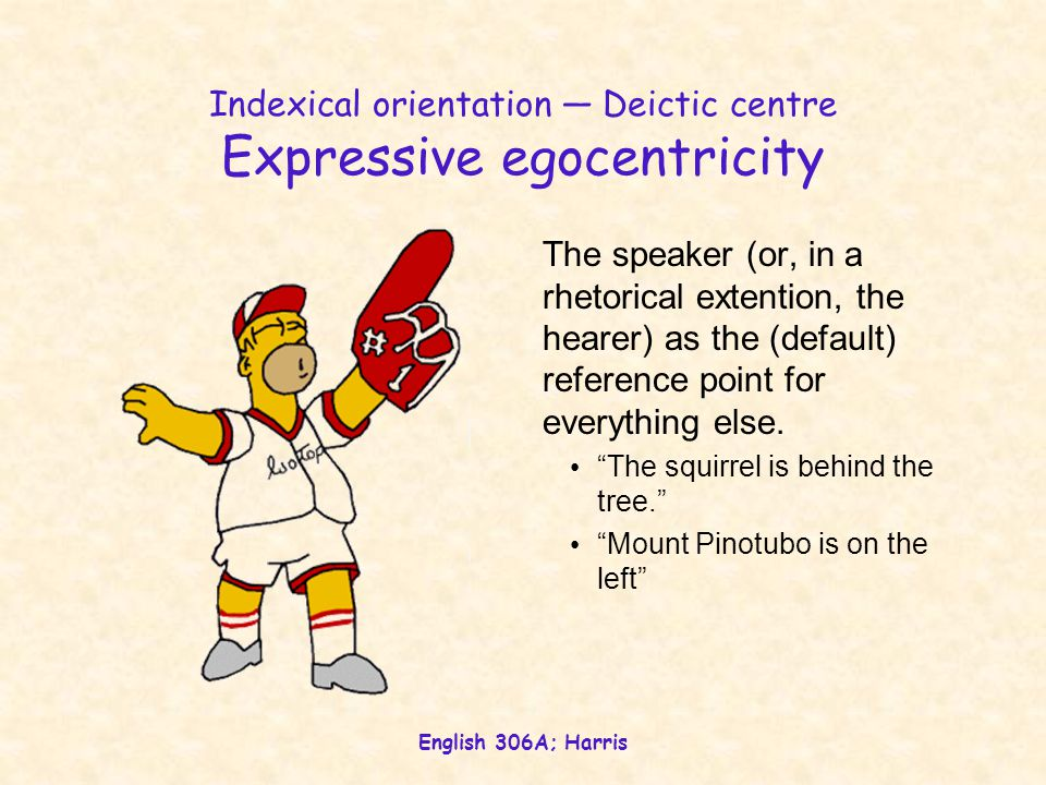 Indexical orientation — Deictic centre Expressive egocentricity