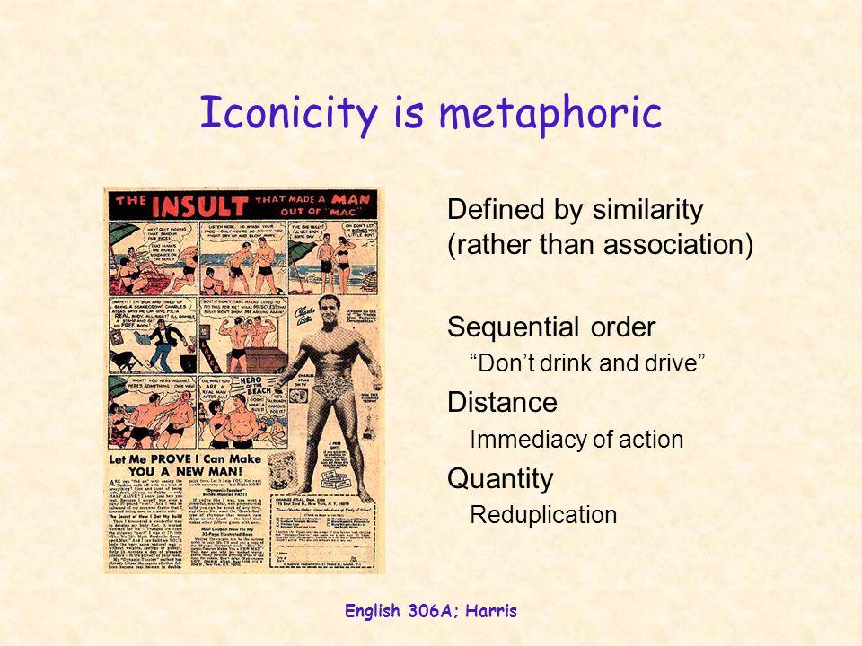 Iconicity is metaphoric