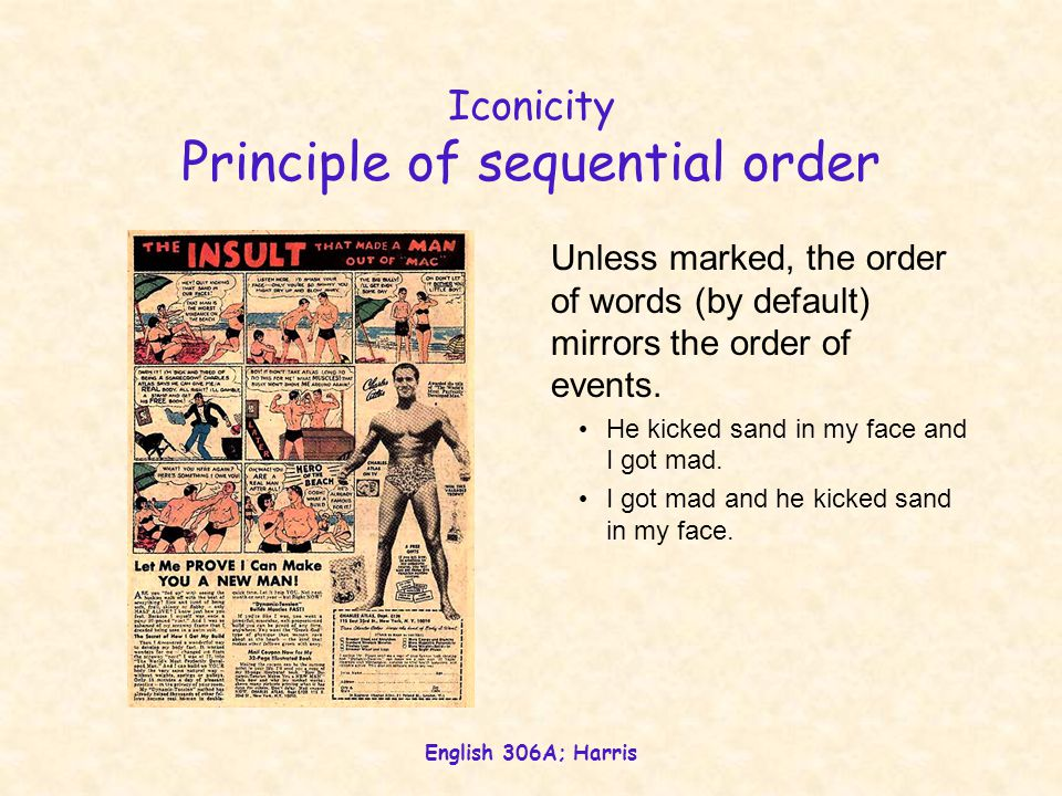 Iconicity Principle of sequential order