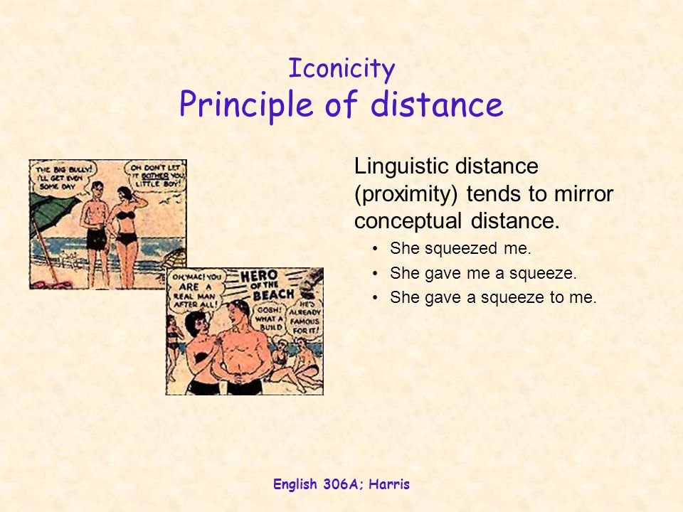 Iconicity Principle of distance