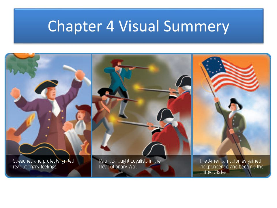 Chapter 4 Visual Summery