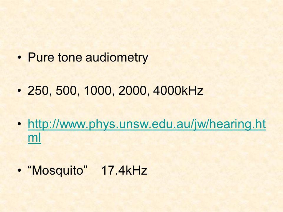 Pure tone audiometry 250, 500, 1000, 2000, 4000kHz.