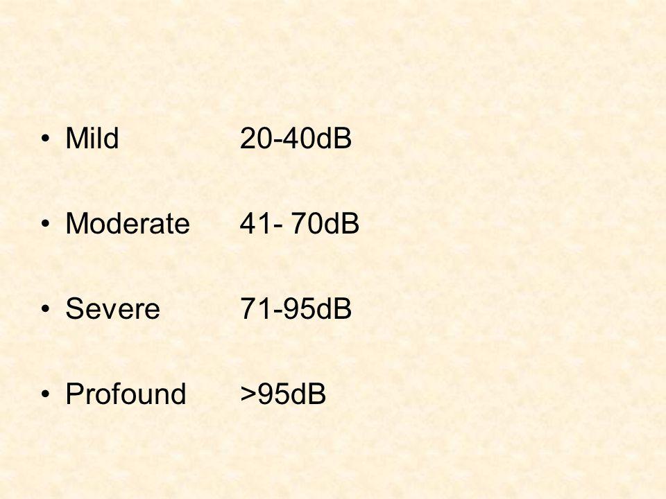 Mild 20-40dB Moderate 41- 70dB Severe 71-95dB Profound >95dB