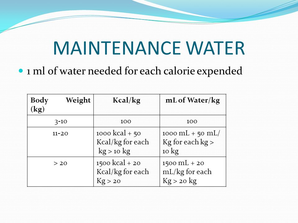 MAINTENANCE WATER 1 ml of water needed for each calorie expended