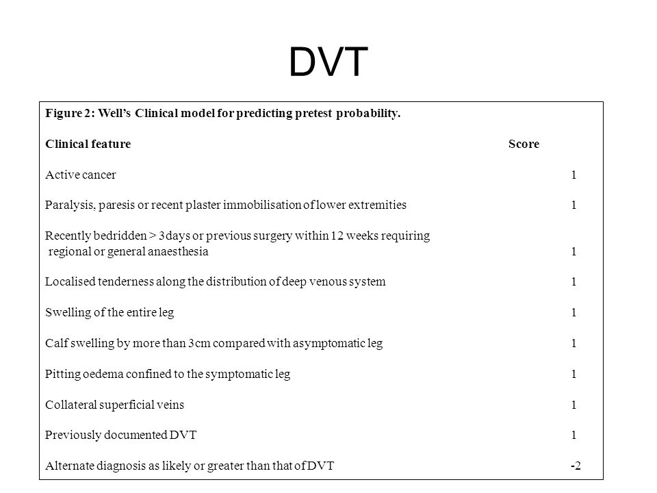 DVT Figure 2: Well's Clinical model for predicting pretest probability. Clinical feature Score.