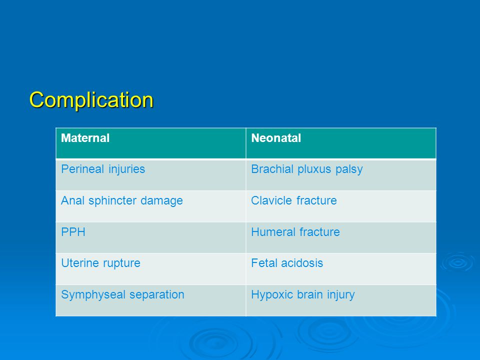 Complication Maternal Neonatal Perineal injuries Brachial pluxus palsy
