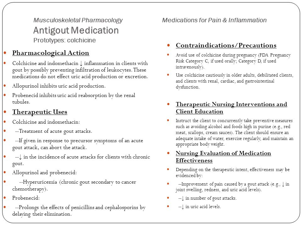Contraindications/Precautions Pharmacological Action
