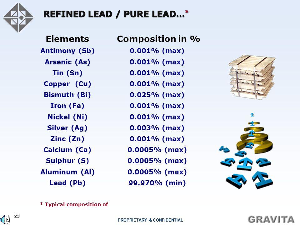 REFINED LEAD / PURE LEAD…*