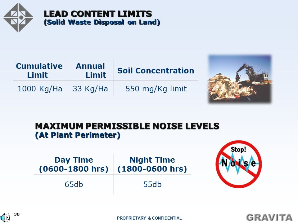LEAD CONTENT LIMITS (Solid Waste Disposal on Land)