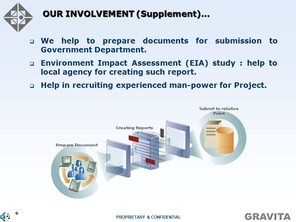 OUR INVOLVEMENT (Supplement)…