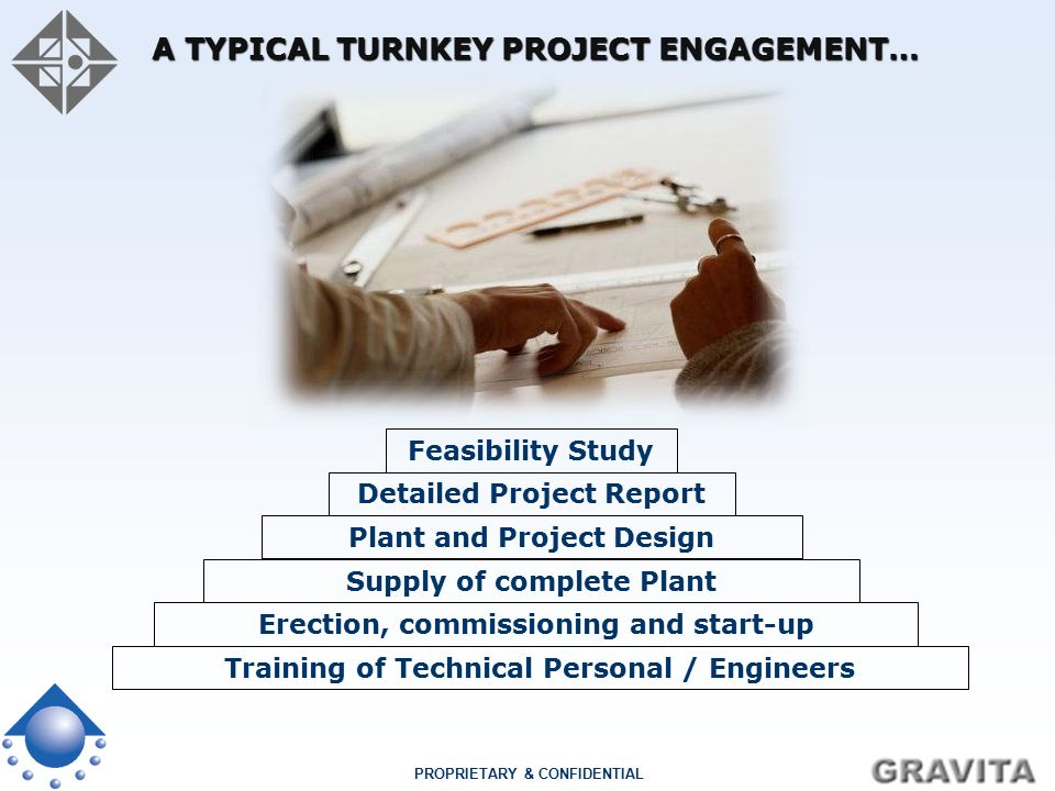 A TYPICAL TURNKEY PROJECT ENGAGEMENT…