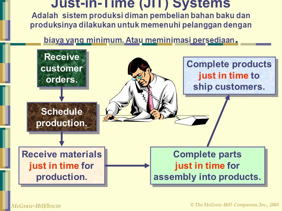 Just-in-Time (JIT) Systems Adalah sistem produksi diman pembelian bahan baku dan produksinya dilakukan untuk memenuhi pelanggan dengan biaya yang minimum. Atau meminimasi persediaan.