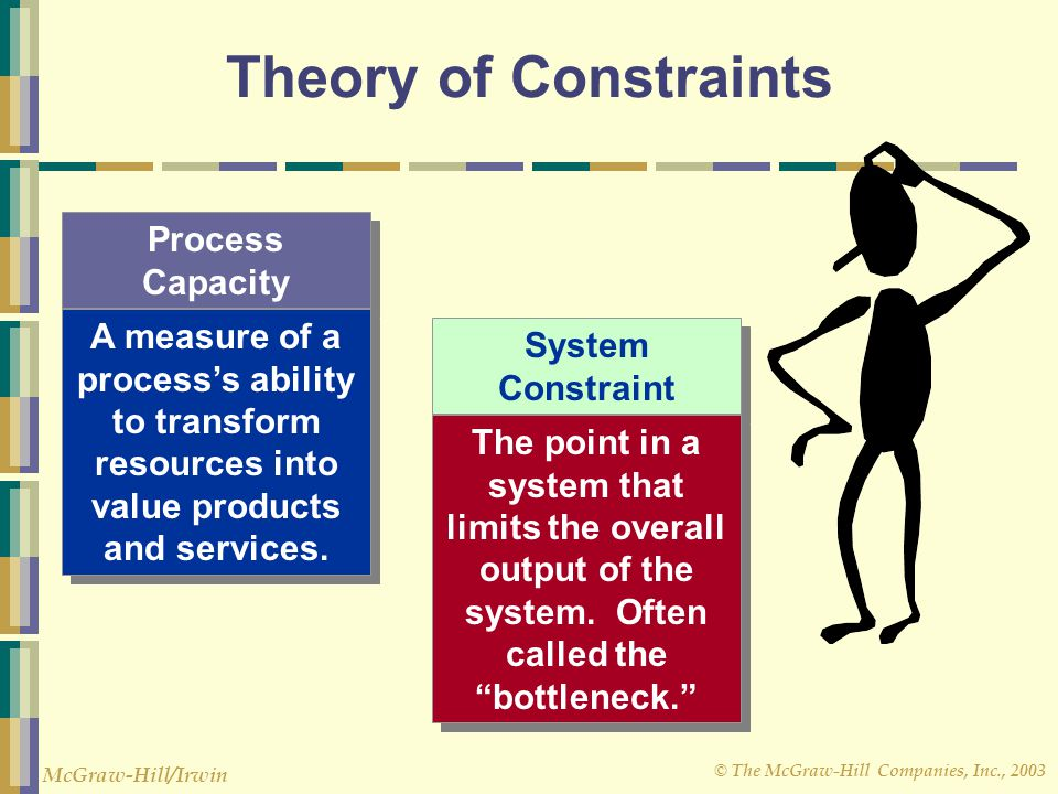 Theory of Constraints Process Capacity