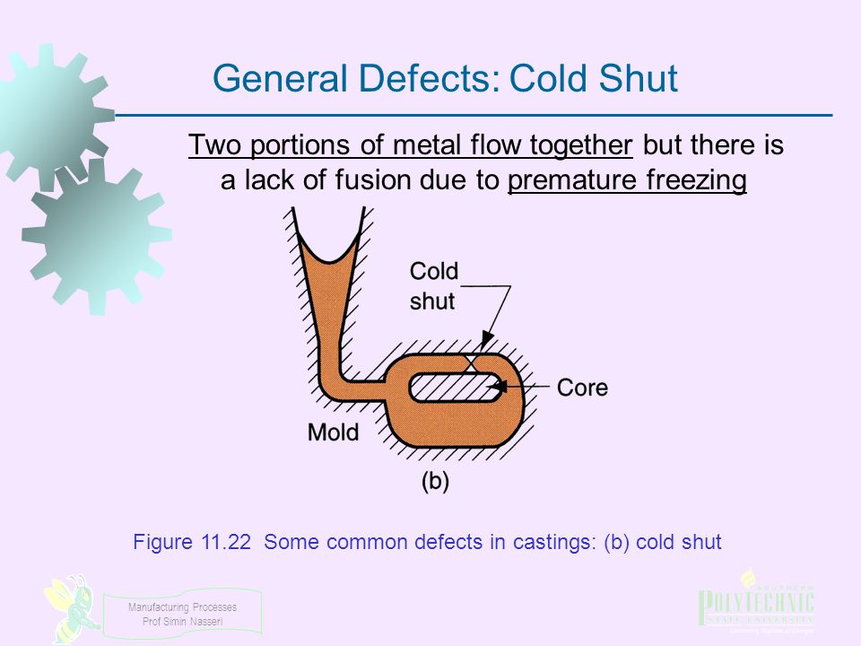 General Defects: Cold Shut