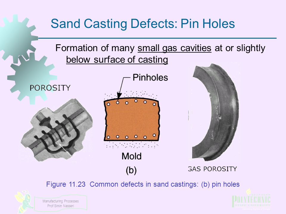 Figure 11.23 Common defects in sand castings: (b) pin holes