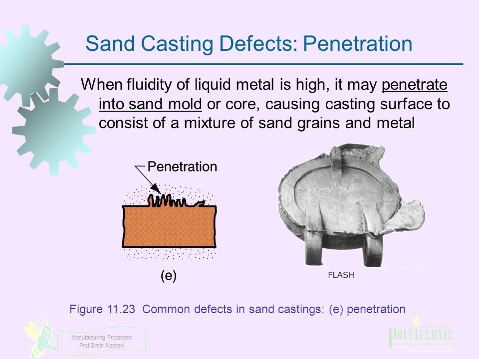 Sand Casting Defects: Penetration