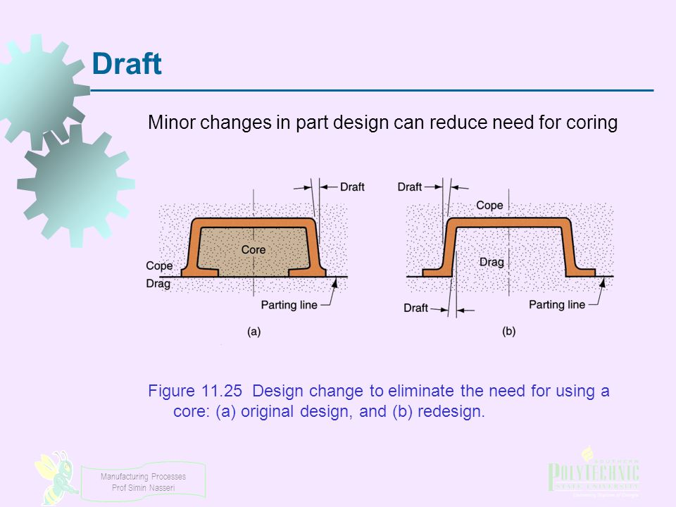 Draft Minor changes in part design can reduce need for coring