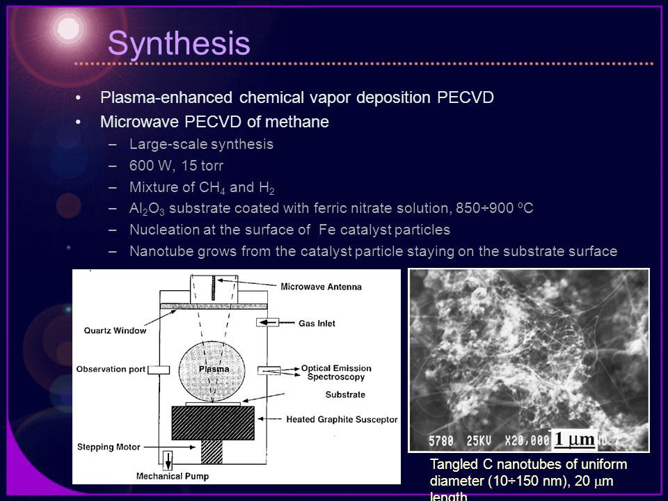 Synthesis Plasma-enhanced chemical vapor deposition PECVD
