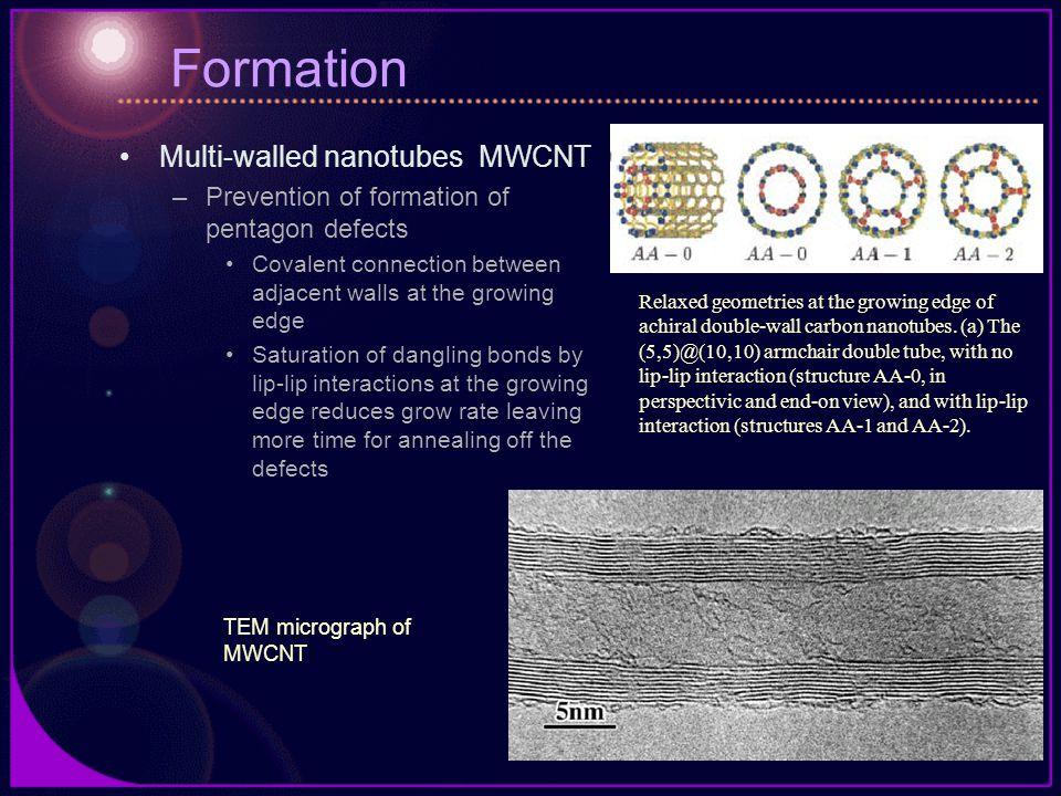 Formation Multi-walled nanotubes MWCNT