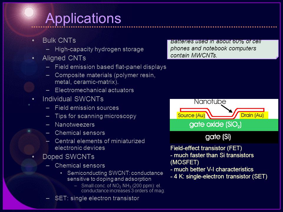 Applications Bulk CNTs Aligned CNTs Individual SWCNTs Doped SWCNTs