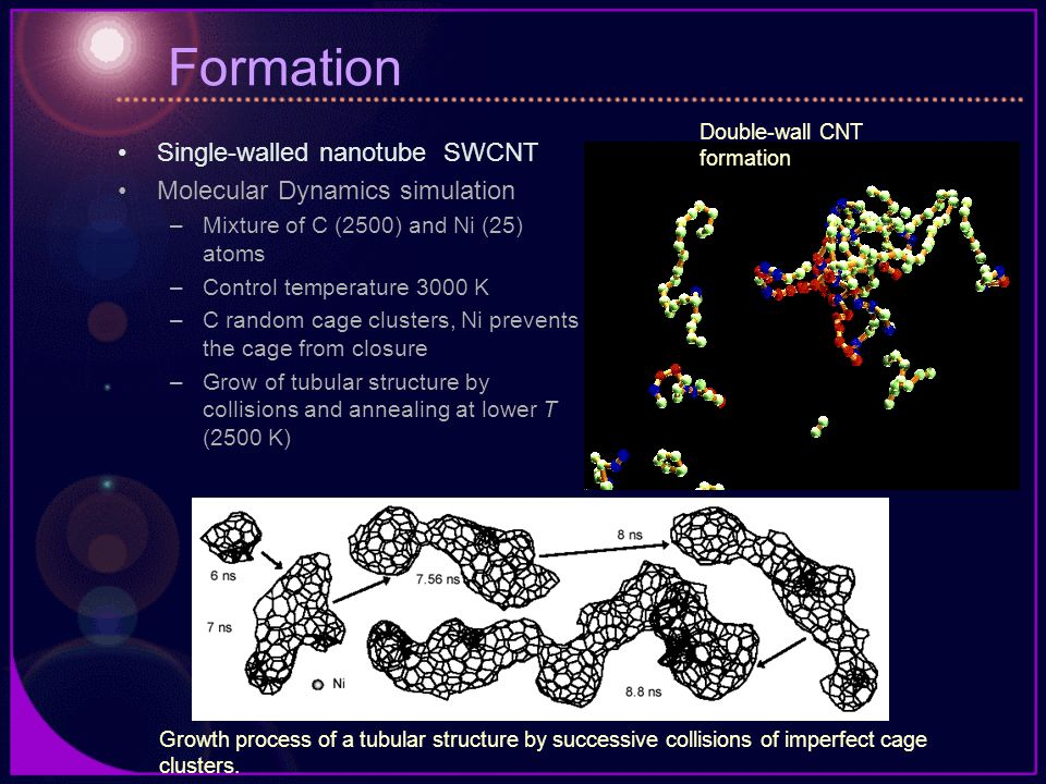 Formation Single-walled nanotube SWCNT Molecular Dynamics simulation