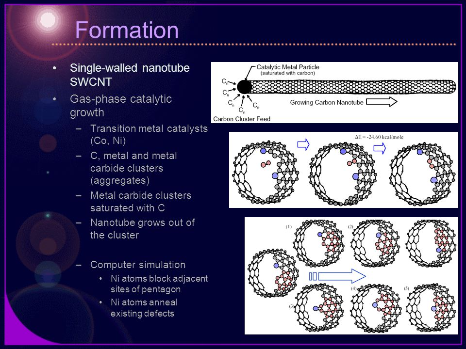 Formation Single-walled nanotube SWCNT Gas-phase catalytic growth