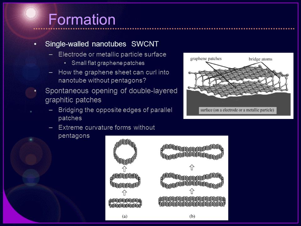 Formation Single-walled nanotubes SWCNT