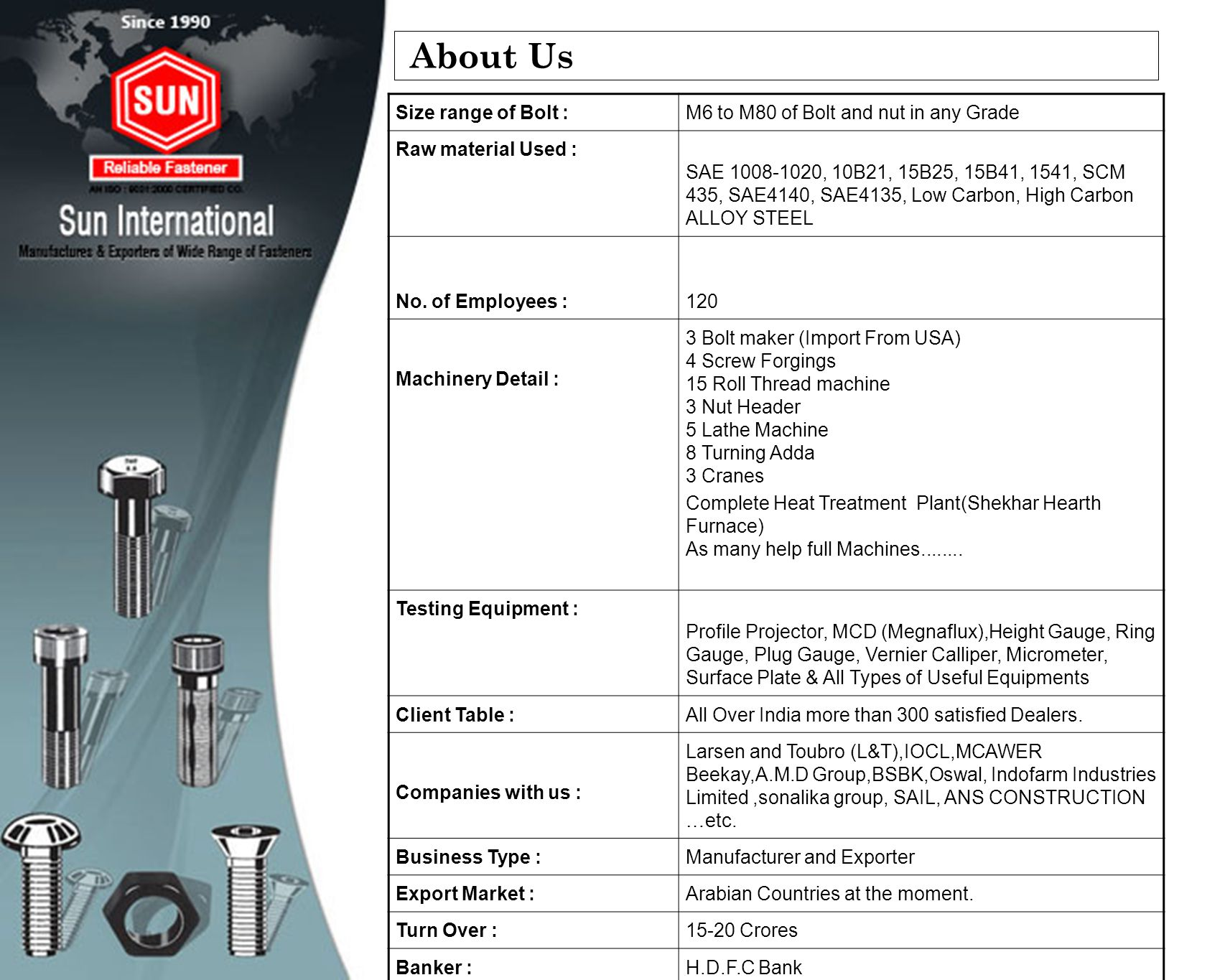About Us Size range of Bolt : M6 to M80 of Bolt and nut in any Grade