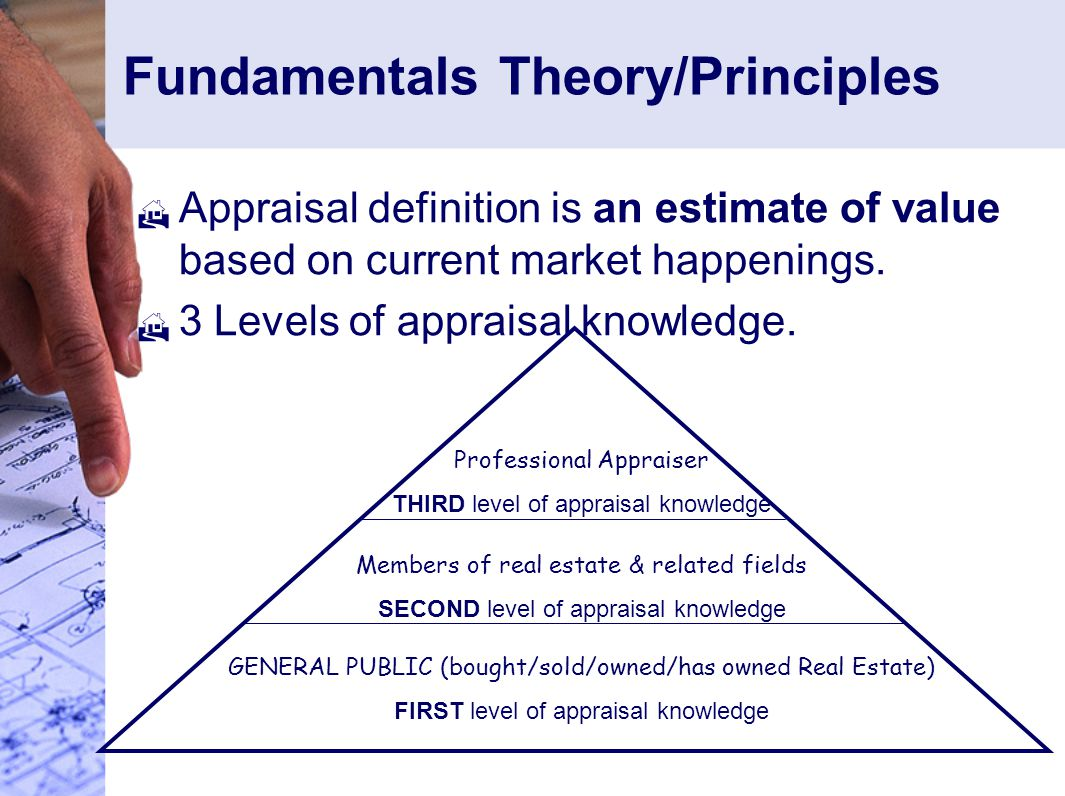 Fundamentals Theory/Principles