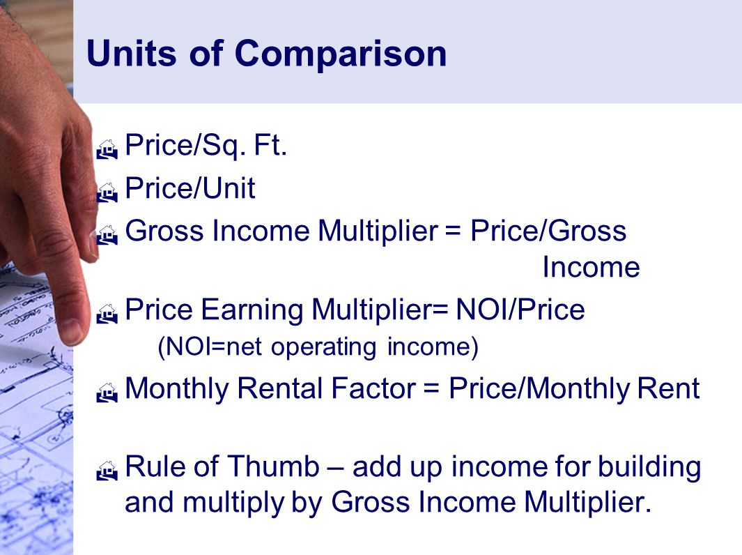 Units of Comparison Price/Sq. Ft. Price/Unit