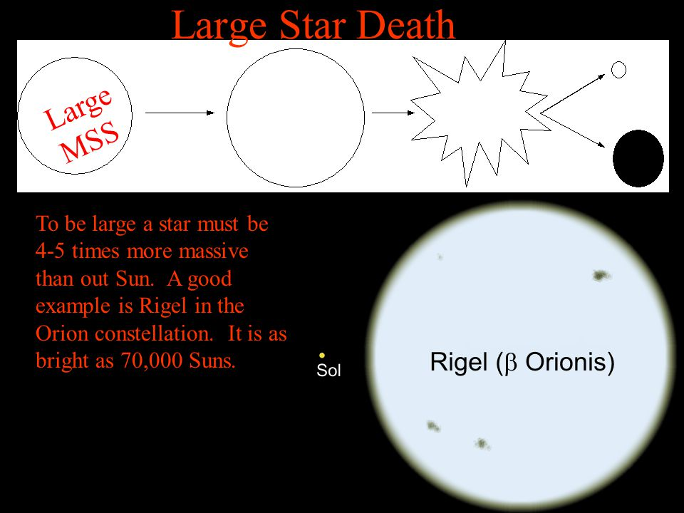 Large Star Death Large MSS Large MSS