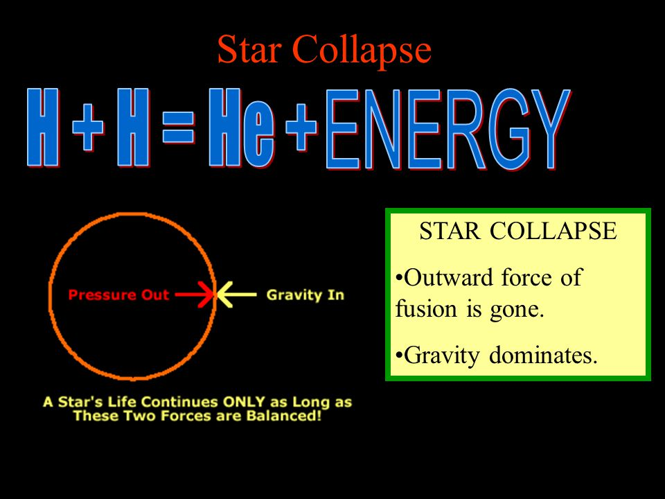 Star Collapse H + H = He + ENERGY STAR COLLAPSE