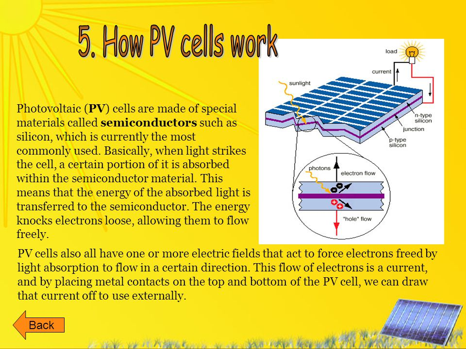 5. How PV cells work