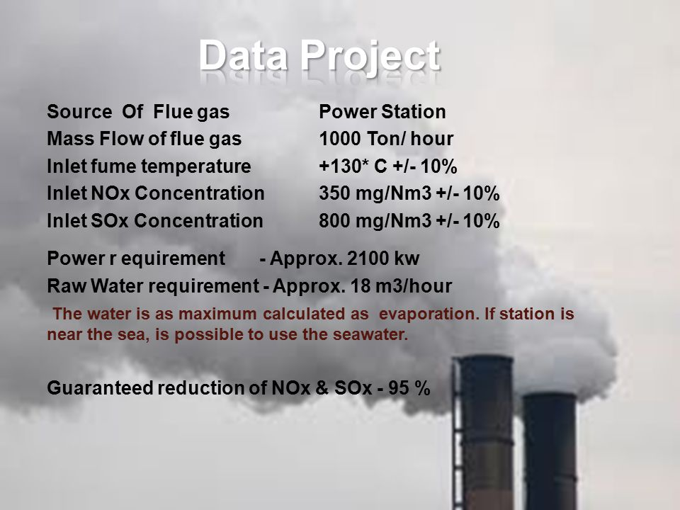 Data Project Source Of Flue gas Power Station