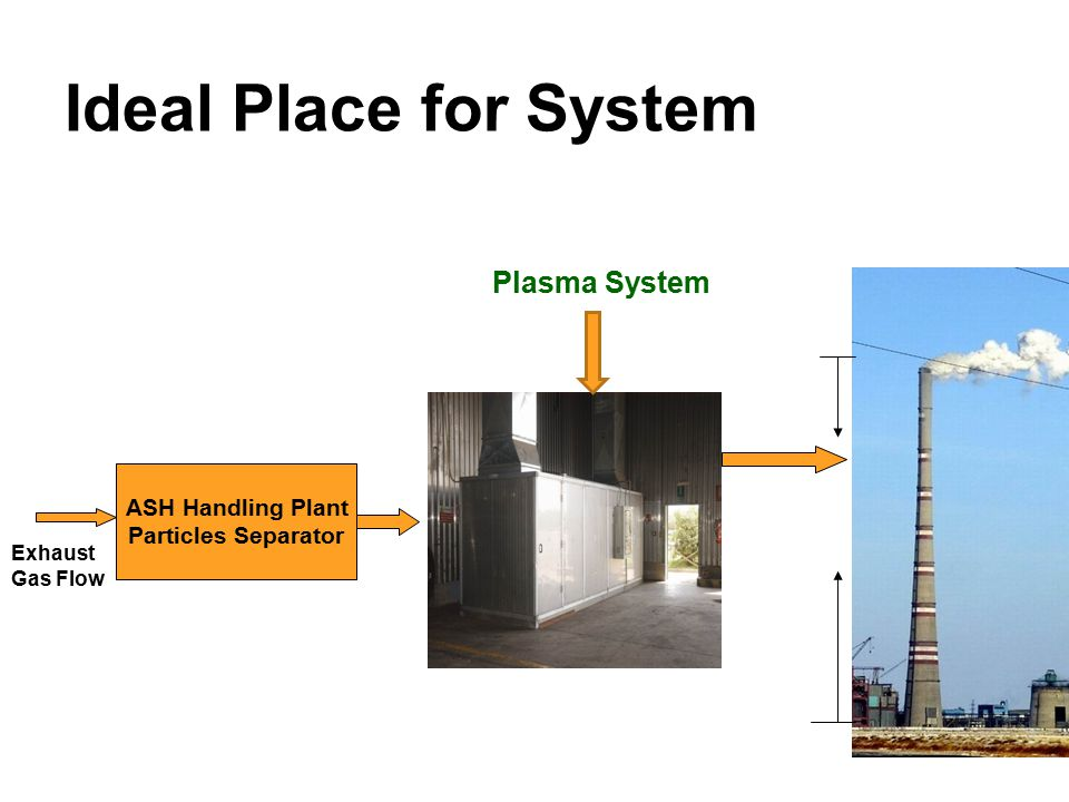 Ideal Place for System Plasma System ASH Handling Plant