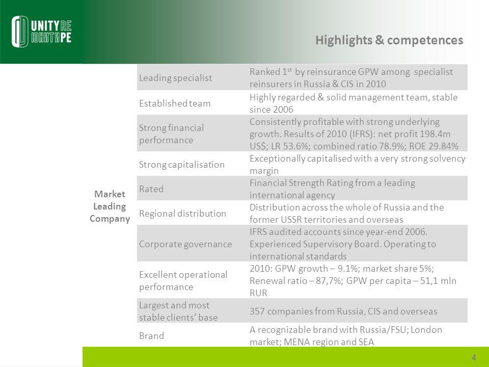 Market Leading Company