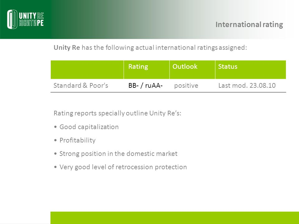 International rating Unity Re has the following actual international ratings assigned: Rating. Outlook.