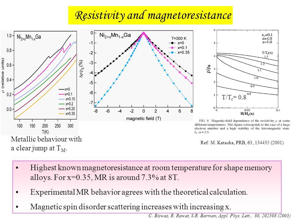 Resistivity and magnetoresistance