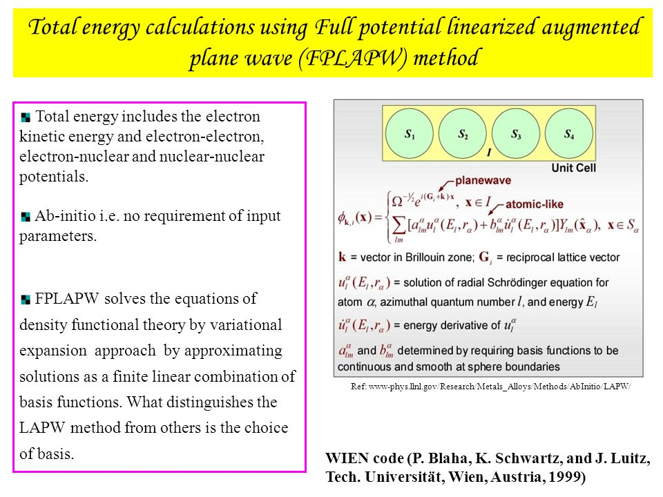 Total energy calculations using Full potential linearized augmented plane wave (FPLAPW) method
