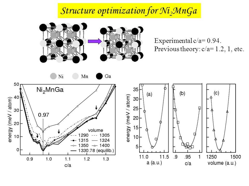 Structure optimization for Ni2MnGa
