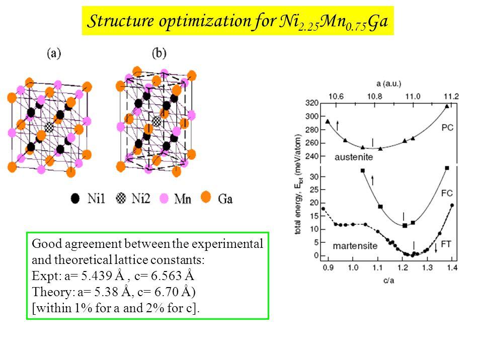 Structure optimization for Ni2.25Mn0.75Ga